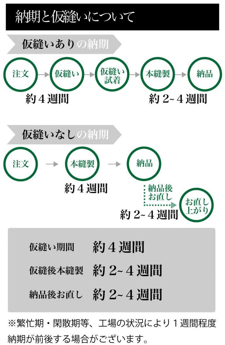 guide_site_nouki